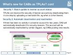 what s new for cabs as tplas cont21