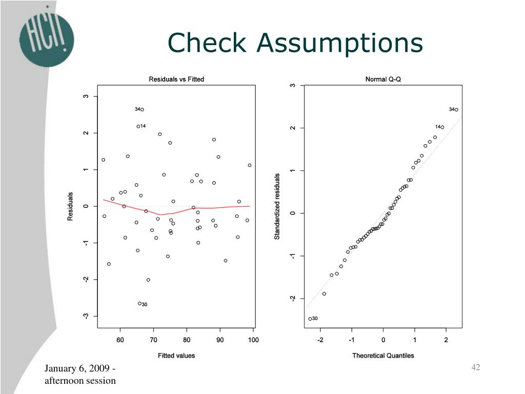 Check Assumptions