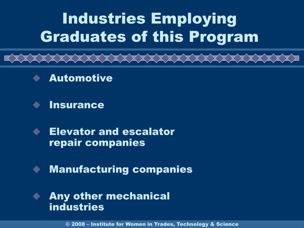 Industries Employing Graduates of this Program