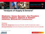 analysis of supply demand