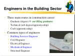 engineers in the building sector