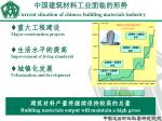 current situation of chinese building materials industry13