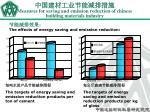 measures for saving and emission reduction of chinese building materials industry24