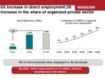 6x increase in direct employment 3x increase in the share of organized private sector