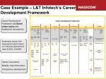 case example l t infotech s career development framework