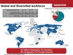 global and diversified workforce