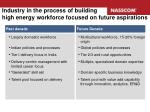 industry in the process of building high energy workforce focused on future aspirations