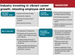 industry investing in vibrant career growth retooling employee skill sets