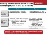 leading transformation in tier 1 cities extending impact to tier 2 3 locations