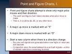 point and figure charts i