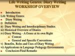 life writing genres diary writing workshop overview
