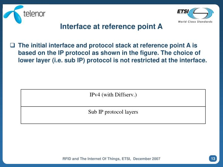 Interface at reference point A