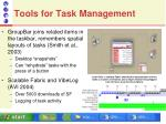 tools for task management