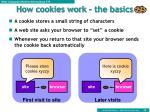 how cookies work the basics