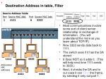 destination address in table filter