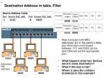 destination address in table filter34