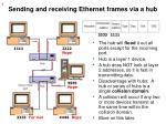 sending and receiving ethernet frames via a hub28