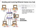 sending and receiving ethernet frames via a hub29