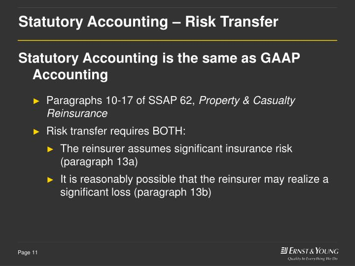 Statutory Accounting – Risk Transfer