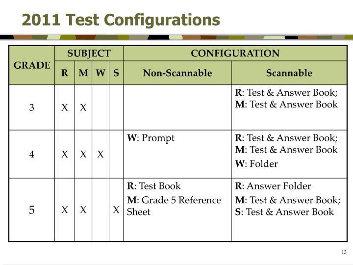 2011 Test Configurations