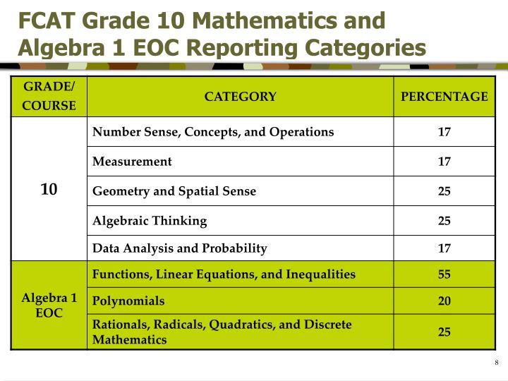 FCAT Grade 10 Mathematics and  Algebra 1 EOC Reporting Categories
