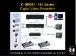 c dr091 161 series digital video recorders8
