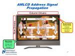 amlcd address signal propagation