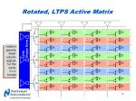 rotated ltps active matrix