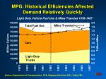 mpg historical efficiencies affected demand relatively quickly