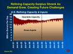 refining capacity surplus shrank as demand grew creating future challenges