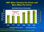 vmt more vehicles per driver and more miles per driver