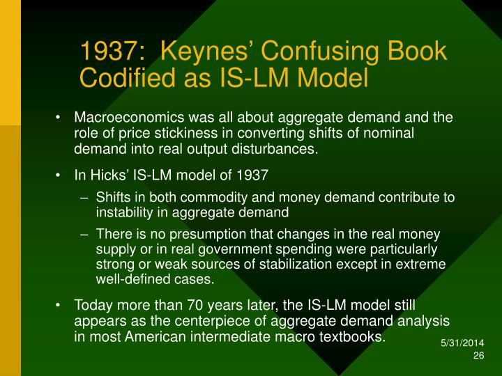 1937:  Keynes' Confusing Book Codified as IS-LM Model