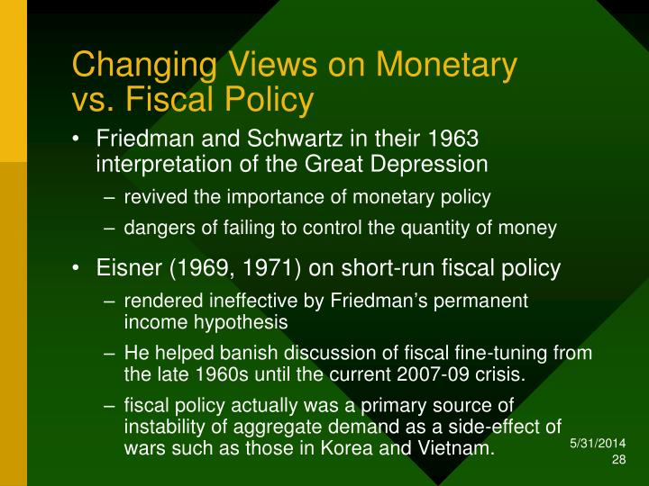 Changing Views on Monetary