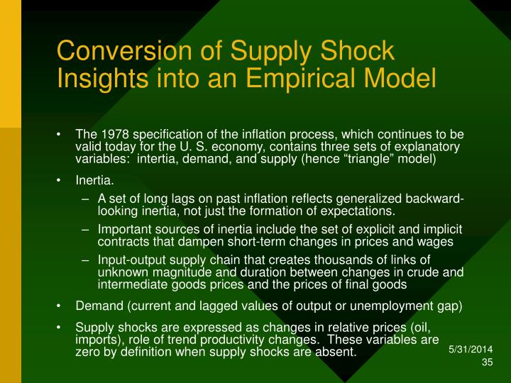 Conversion of Supply Shock