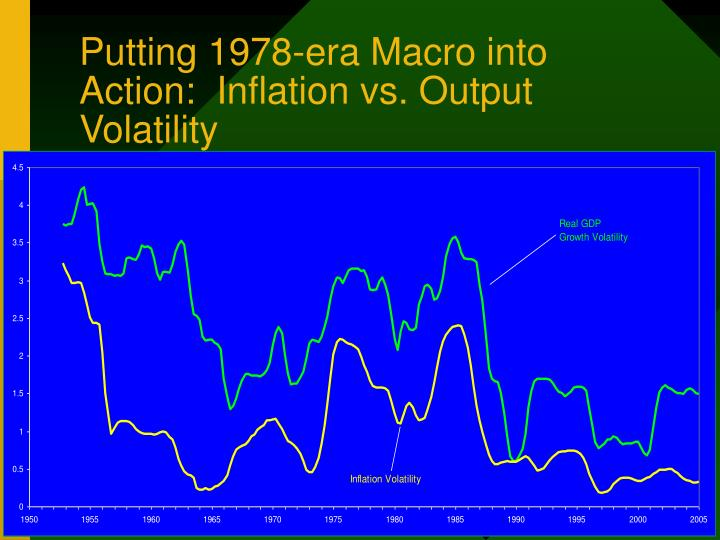 Putting 1978-era Macro into Action:  Inflation vs. Output Volatility