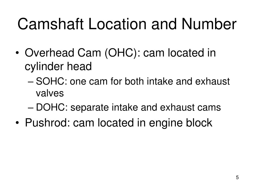 Camshaft Location and Number