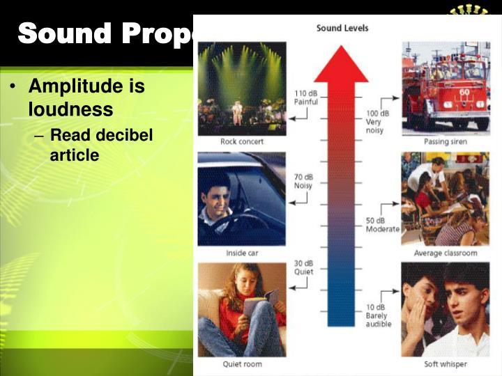 Sound Properties: Loud