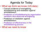 agenda for today