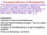 conceptual definition of whistleblowing