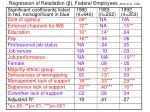 regression of retaliation federal employees miceli et al 1999