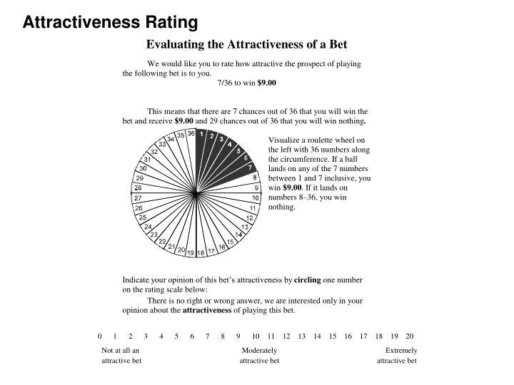 Attractiveness Rating