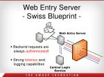 web entry server swiss blueprint