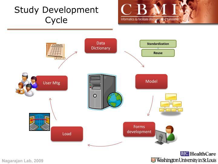 Study Development Cycle