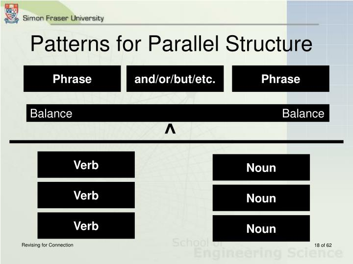 Patterns for Parallel Structure