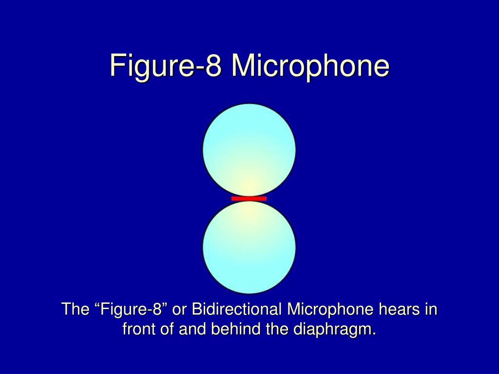Figure-8 Microphone