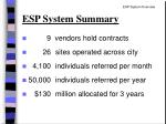 esp system summary