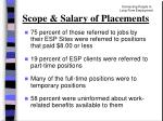 scope salary of placements