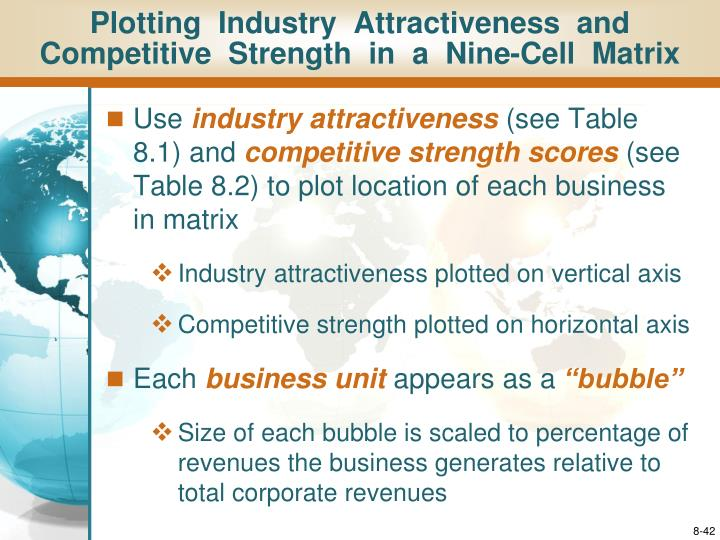 the nine cell industry attractiveness competitive strength matrix
