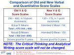 comparison of old and new verbal and quantitative score scales