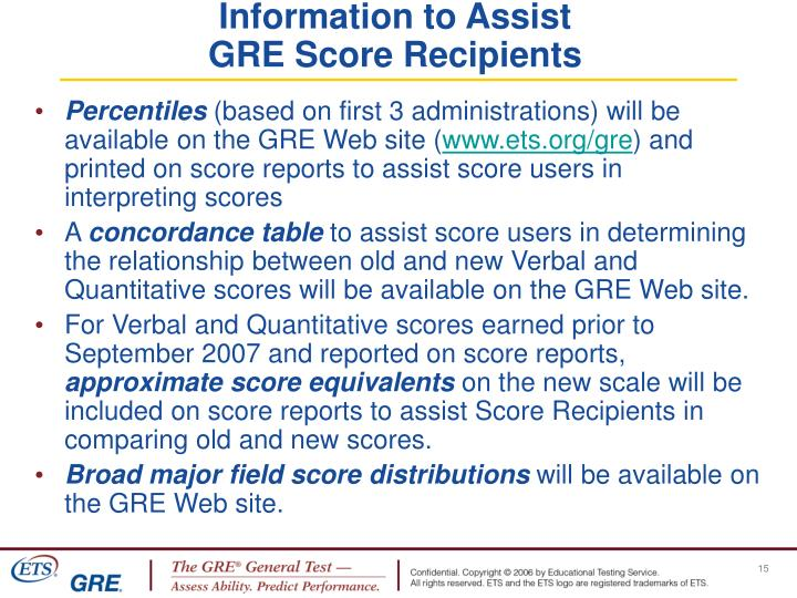 Information to Assist
